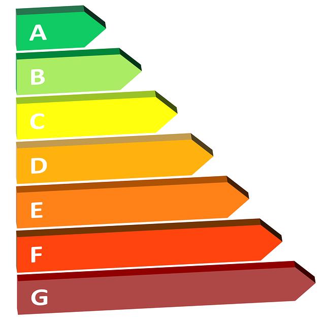 qué es la eficiencia energética electrodomésticos